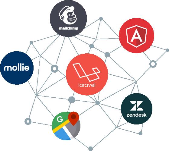 Koppelingen webapplicaties